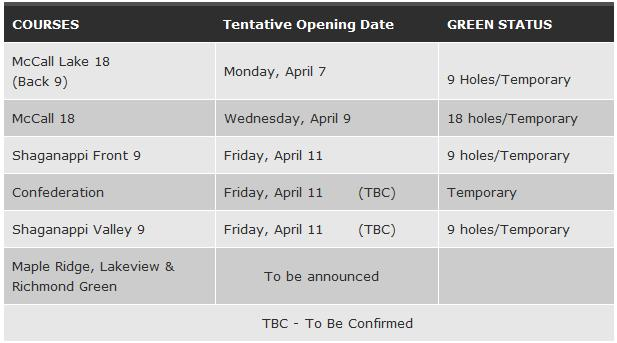 Calgary City Golf Courses 2014 Course Opening Dates